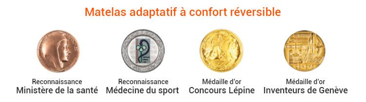 Récompenses et médailles